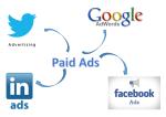 paid-ads-future